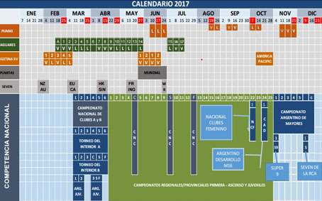 Calendario Pumas Rugby 2019.Rugby A Pleno Rugby